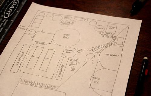 20120720. Backyard planning.