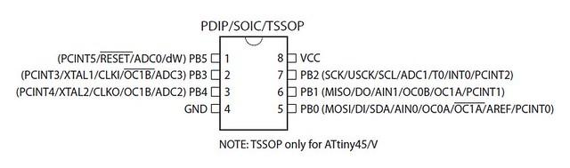 ATtiny 25/45/85 pinout
