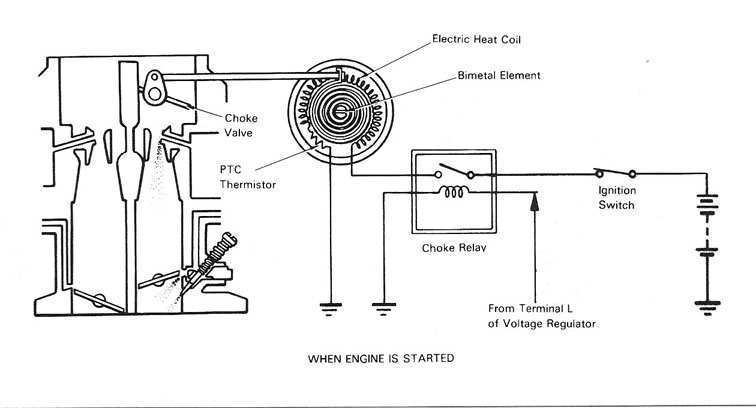 22r ignition coil wiring diagram 22r ignition coil wiring diagram Electric Choke Wiring Diagram help me id choke parts on 22r? please? yotatech forums 22r ignition coil wiring electric choke wiring diagram