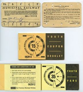 San Francisco Muni Youth Fare Coupons