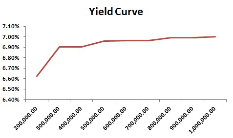 Link to image of LIC Jeevan Akshay VI yield curve.