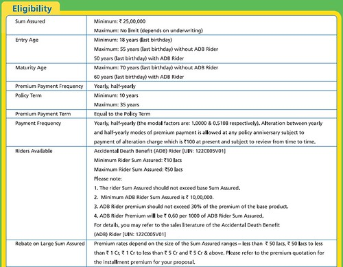 Image of Aviva i-Life product specifications per the downloadable brochure