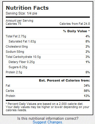 Tart nutrition