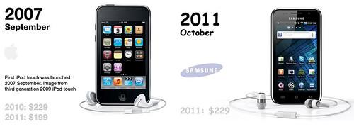 Samsung Galaxy evoliucija   pigi kiniška iPhone kopija...