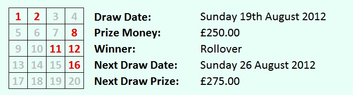 19-08-2012 Lottery
