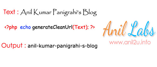 How to generate clean url with php or javascript by Anil Labs
