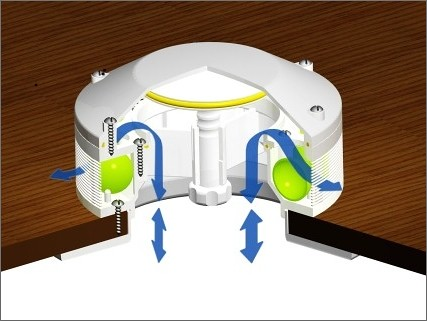 Air Only Deck Ventilators For Yachts Workboats
