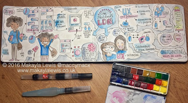 "[Page 1] #Sketchnotes from #SketchnoteLDN ""Sketchnoting and UX"" Feat. Sara Michelazzo and Matthew Magain (Drawn by Makayla Lewis)"