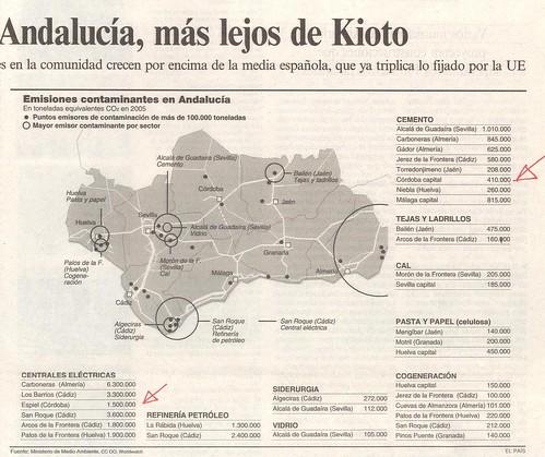 Emisiones en Andalucia Diario El Pais 20 Febrero 2005