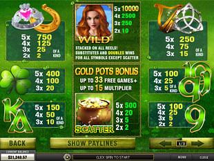 Irish Luck Slots Payout
