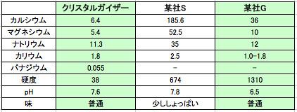 スクリーンショット(2012-08-11 0.27.10)