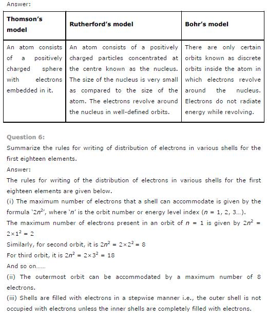 NCERT Solutions for Class 9th Science: Chapter 4 Structure of the ...
