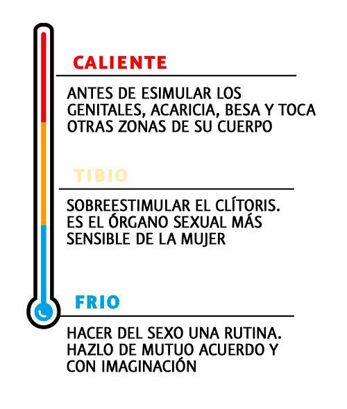 SEXOLOGÍA-termómetro