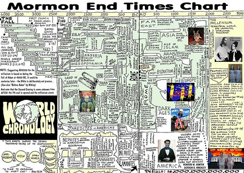 MORMON END TIMES CHART by Colonel Flick