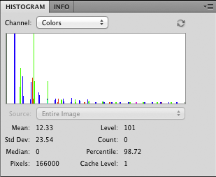 Histogram of JPEG Levels version of DSC_5231