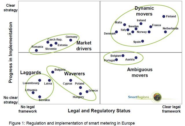 Smart Metering Landscape Report 2012 U2013 Izvipi.com