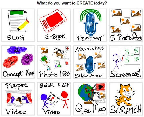What Do You Want to Create Today? Mapping Media to the Curriculum