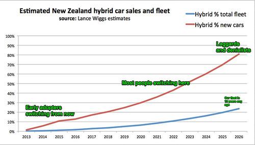Wiggs Car Sales