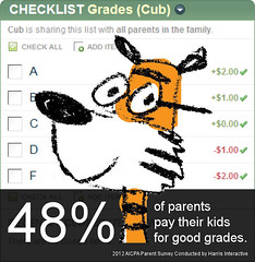 48% of Parents Pay Their Kids for Good Grades