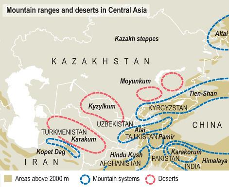 Central Asian Range 111
