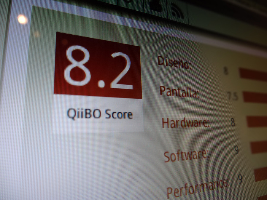 QiiBO.com Ratings