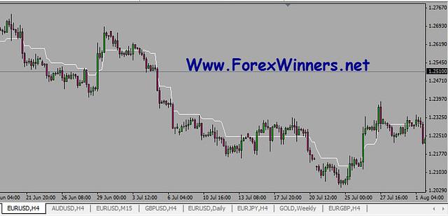Forex lines v7 download