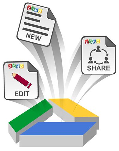 Zoho Office Suite