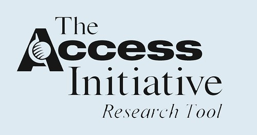 Enter The Access Initiative Research Tool