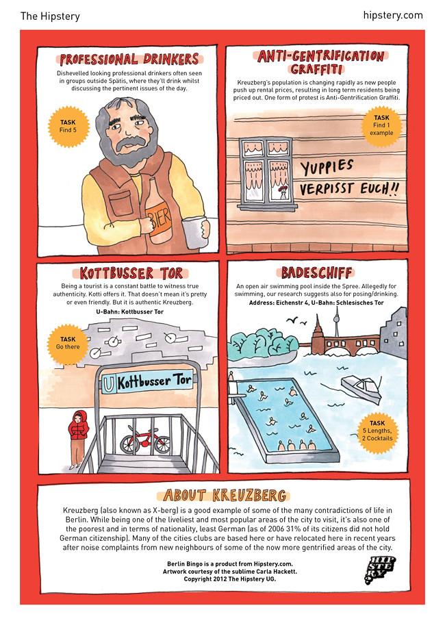 Berlin Bingo: Kreuzberg card back