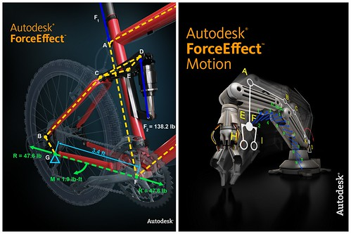 ForceEffect & ForceEffect Motion