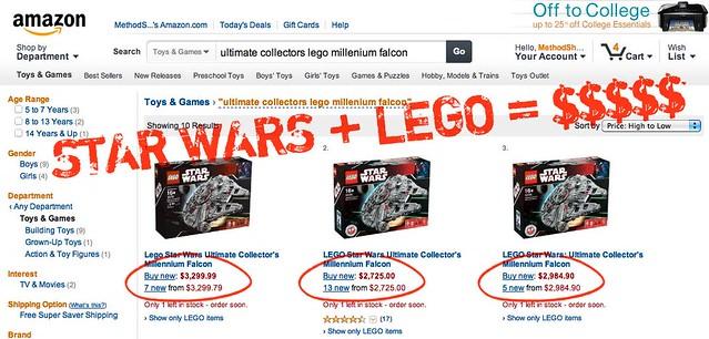 Star Wars + LEGO = $$$$$$