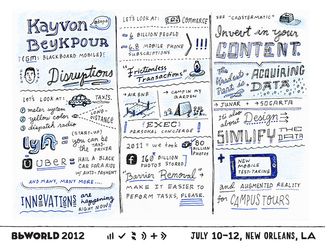 Kayvon Beykpour sketchnote at Blackboard World by Gerren Lamson