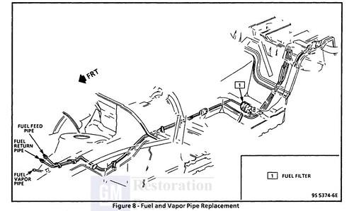 Pontiac Firebird underbody fuel lines