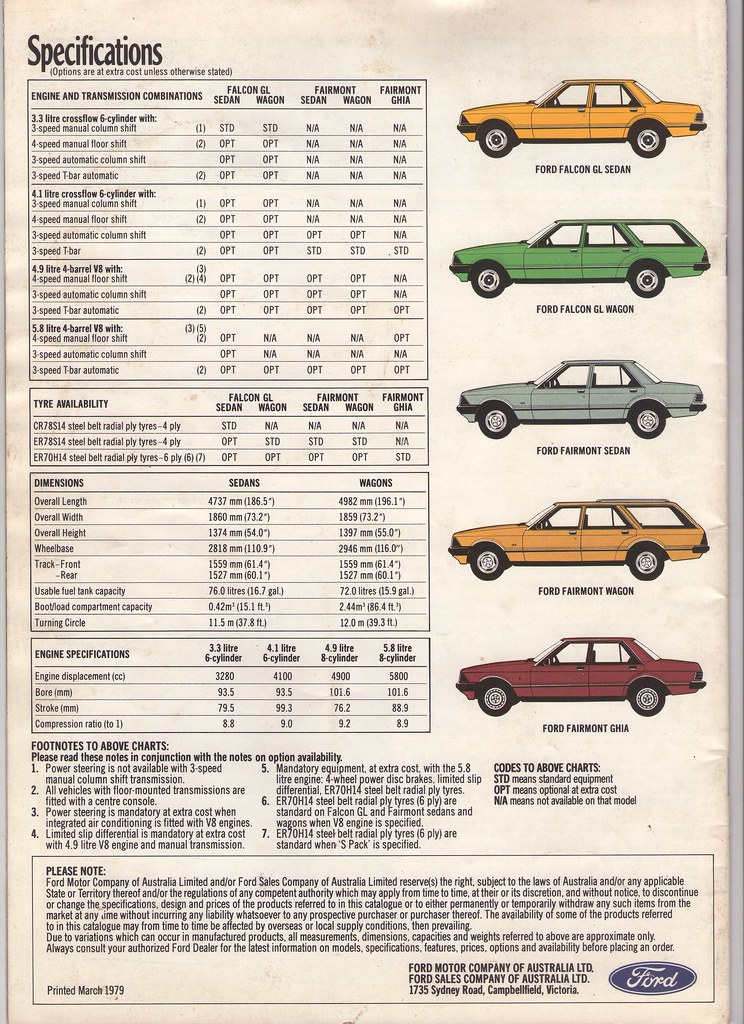 Mullett471 Ford Car Brochure S Most Interesting Flickr Photos Picssr