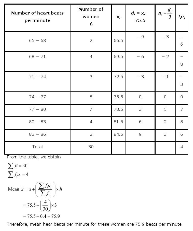 NCERT Solutions For Class 10 Maths Chapter 14 Statistics PDF Download freehomedelivery.net