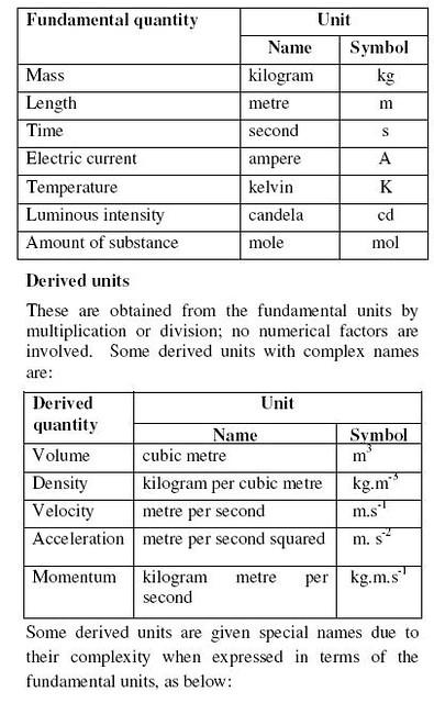 Icse 2016 Class Ix And X Syllabus Physics Science Paper 1