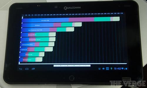 LG Optimus G   naujos kartos Android telefonas