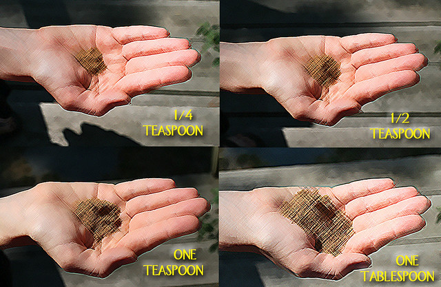 Teaspoons and tablespoons chart visual aide memoire for 1 tablespoon vs teaspoon