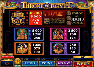 Throne of Egypt Slots Payout
