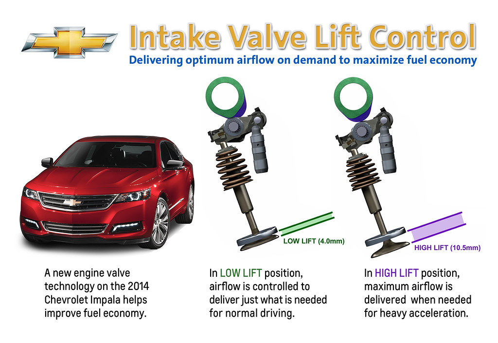2014 Impala To Get Variable Intake Valve Lift