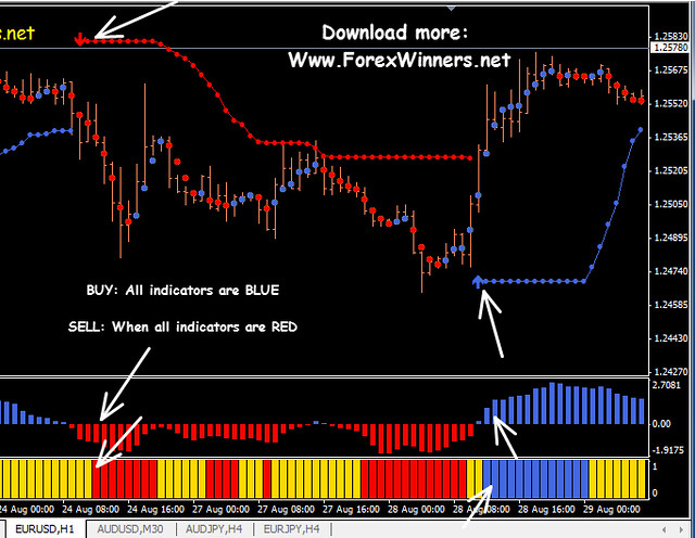 Jum scalping trading system