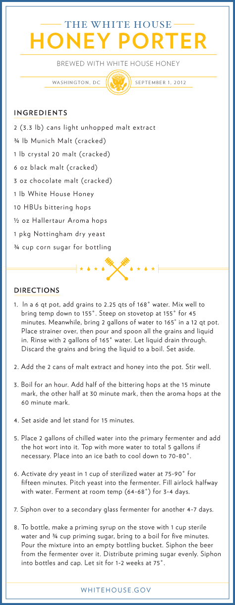 wh_beer_recipe_honey_porter