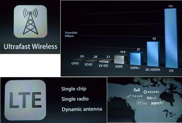 LTE в iPhone и сети