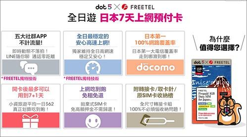 dot5日本上網SIM卡_005