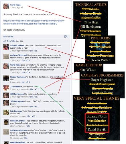 Diablo 3 Comments - David Brevik Vs. The World