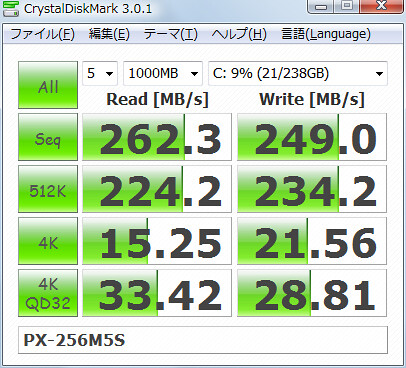 Benchmark PX-256M5S