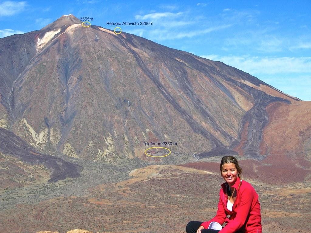Ascenso a El Teide