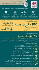 Yemen UK aid Arabic infographic update 21/09/16