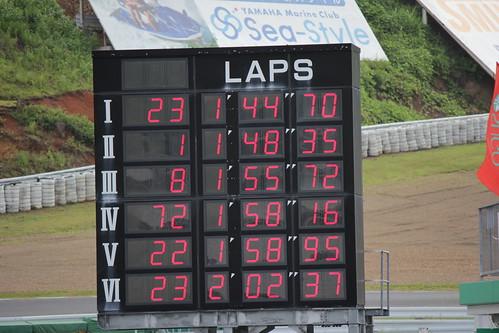 EVレース予選結果。23号車がNISSAN LEAF NISMO RC