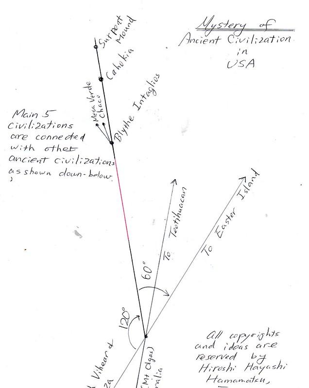 謎のアメリカ古代文明byはやし浩司(Mysteries of Ancient USA)